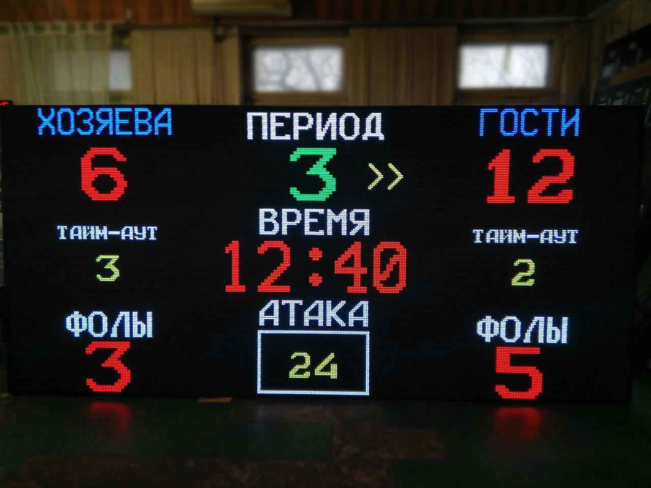 Рост электро табло курсов валют инструкция скачать