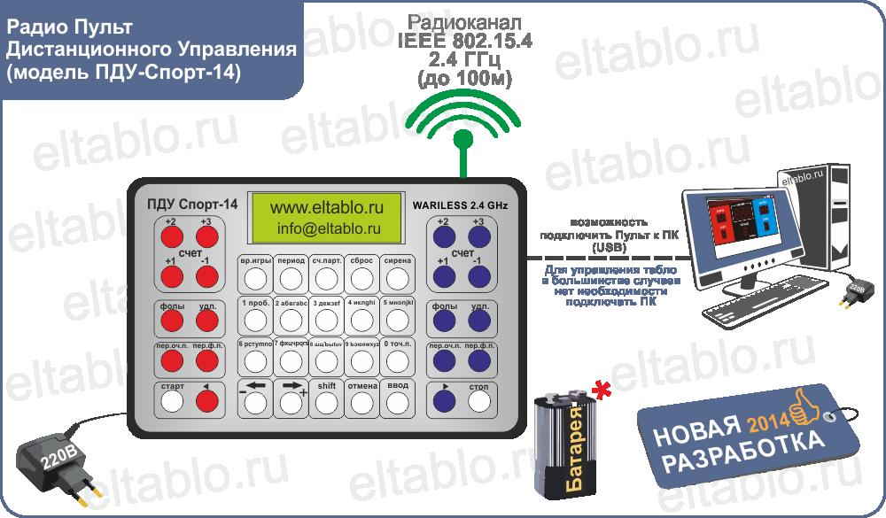 Радио дистанционное управление