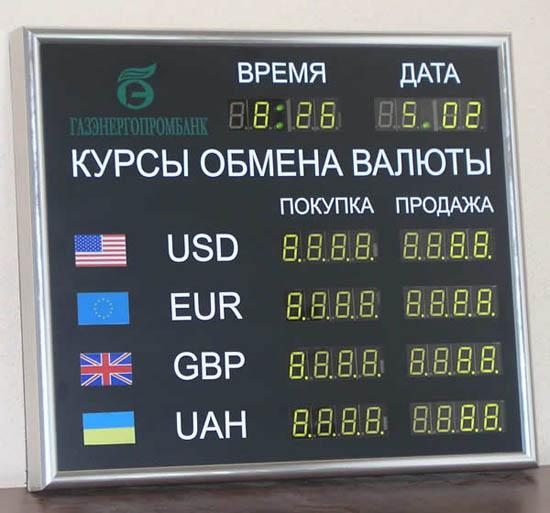 Курс валют г москва